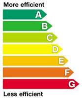 energy efficiency labels on products