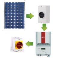 solar photovoltaic systems explained