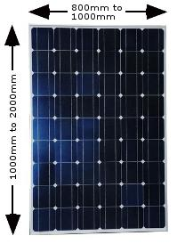 What Size Are Solar Panels
