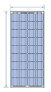 How Much Roof Space Do I Need For Solar Panels
